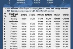 payment-plan-october-2019-capital-smart-city