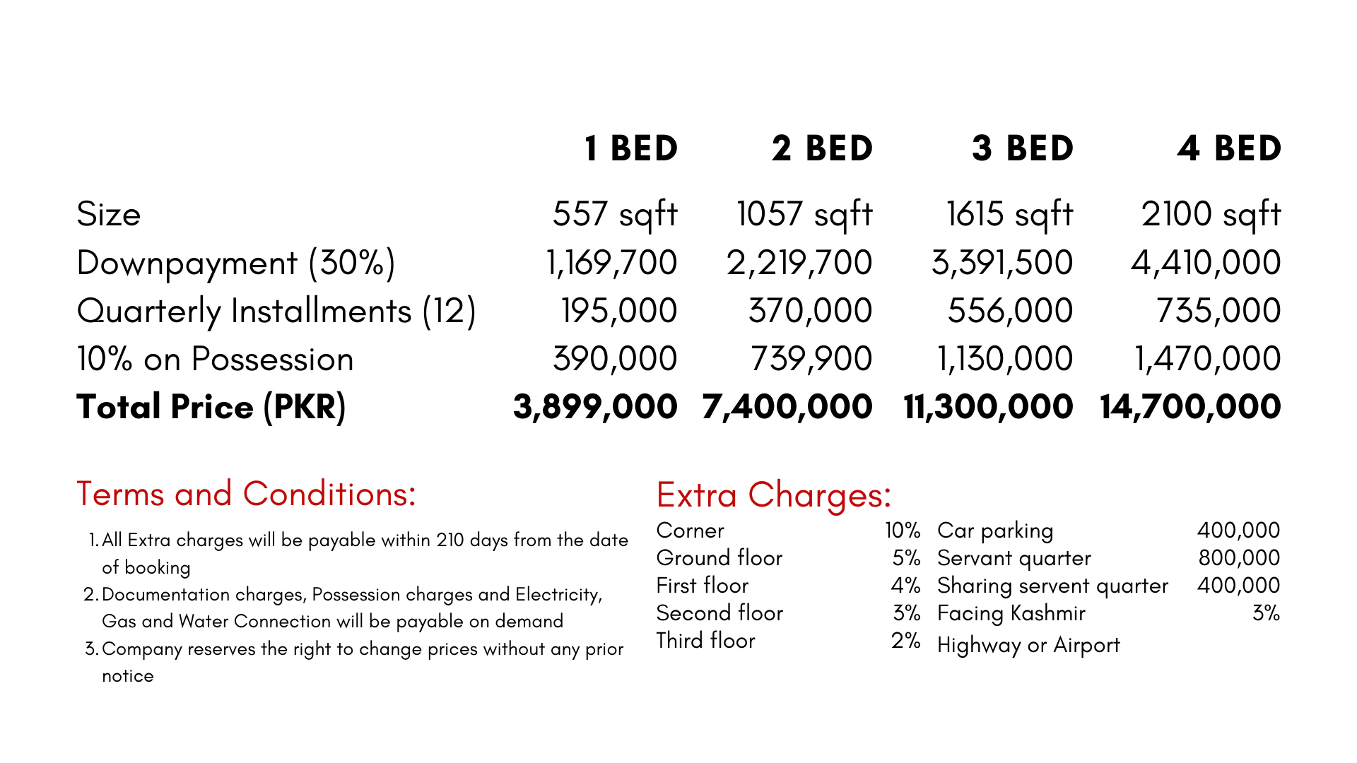 capital grand heights payment plan