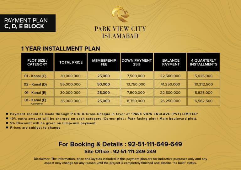 C, D & E - Payment Plan