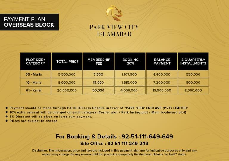 Overseas Block - Payment Plan - PVC