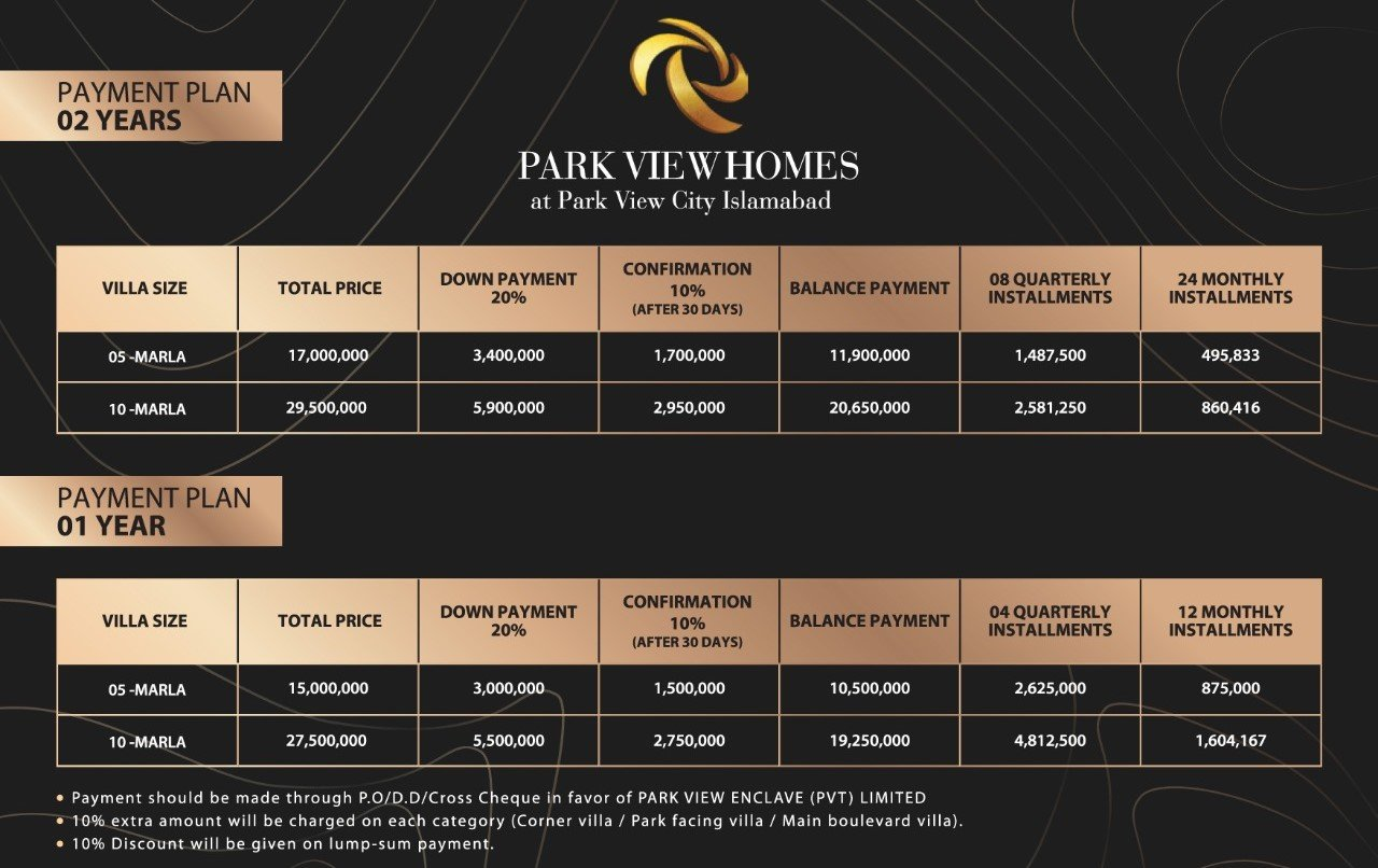 park view city homes at park view city islamabad -payment plan - residential villas