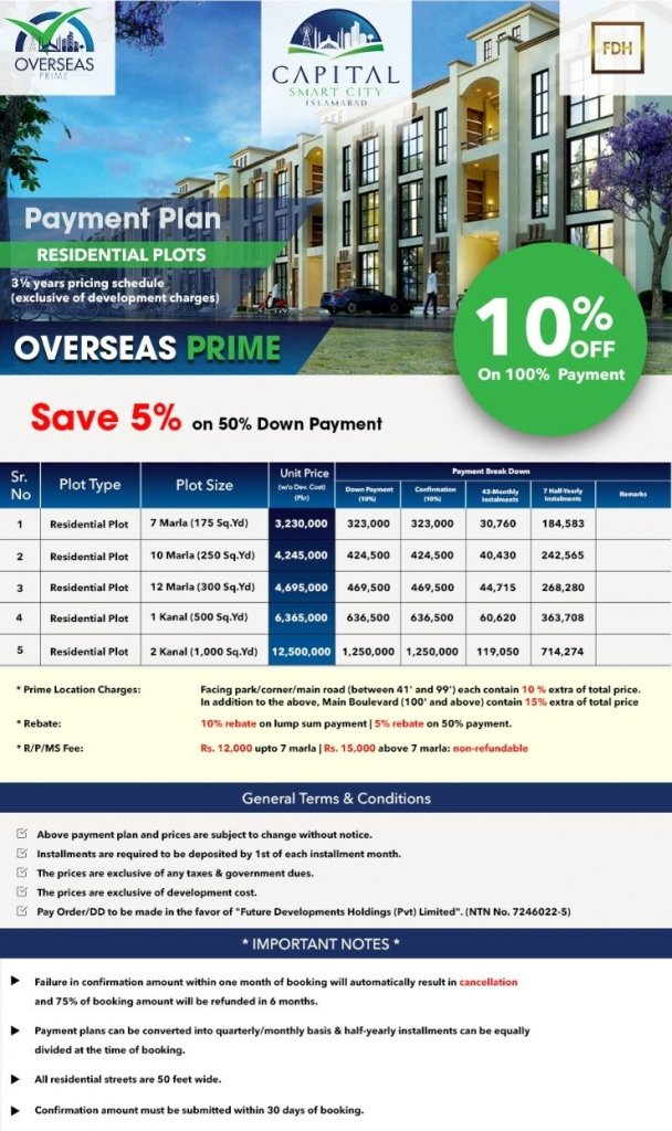 Overseas prime -residential plots payment plan-old