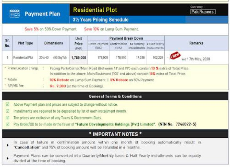 Payment Plan of Residential plot- Harmony Block
