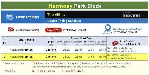 Payment plan of the villas-Harmony Block December 2020