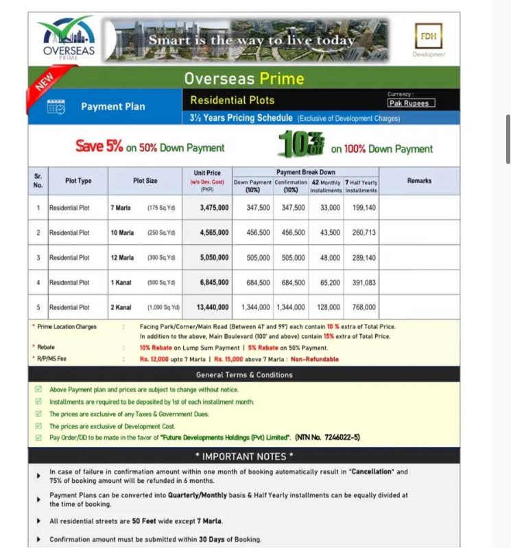 overeseas prime capital smart city- residential payment plan- revised and new