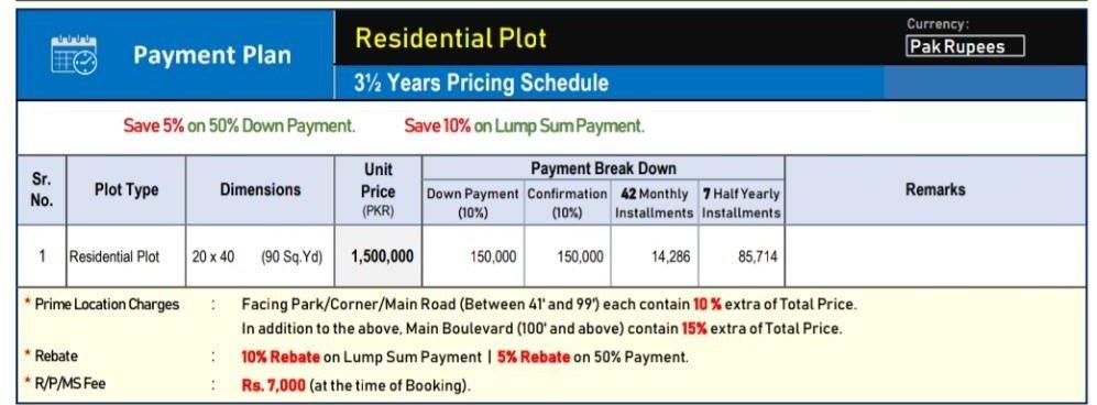 capital smart city harmony block payment plan - 3.5 marla plot