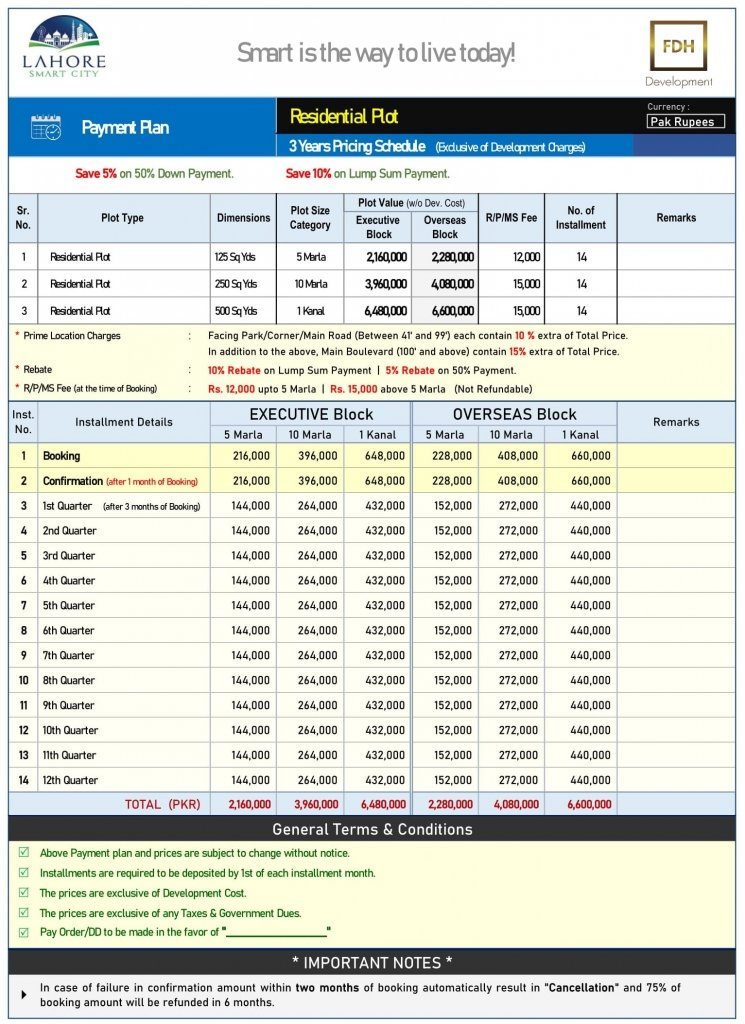 Lahore Smart City- Revised Payment Plan (3 Years) - September 2020