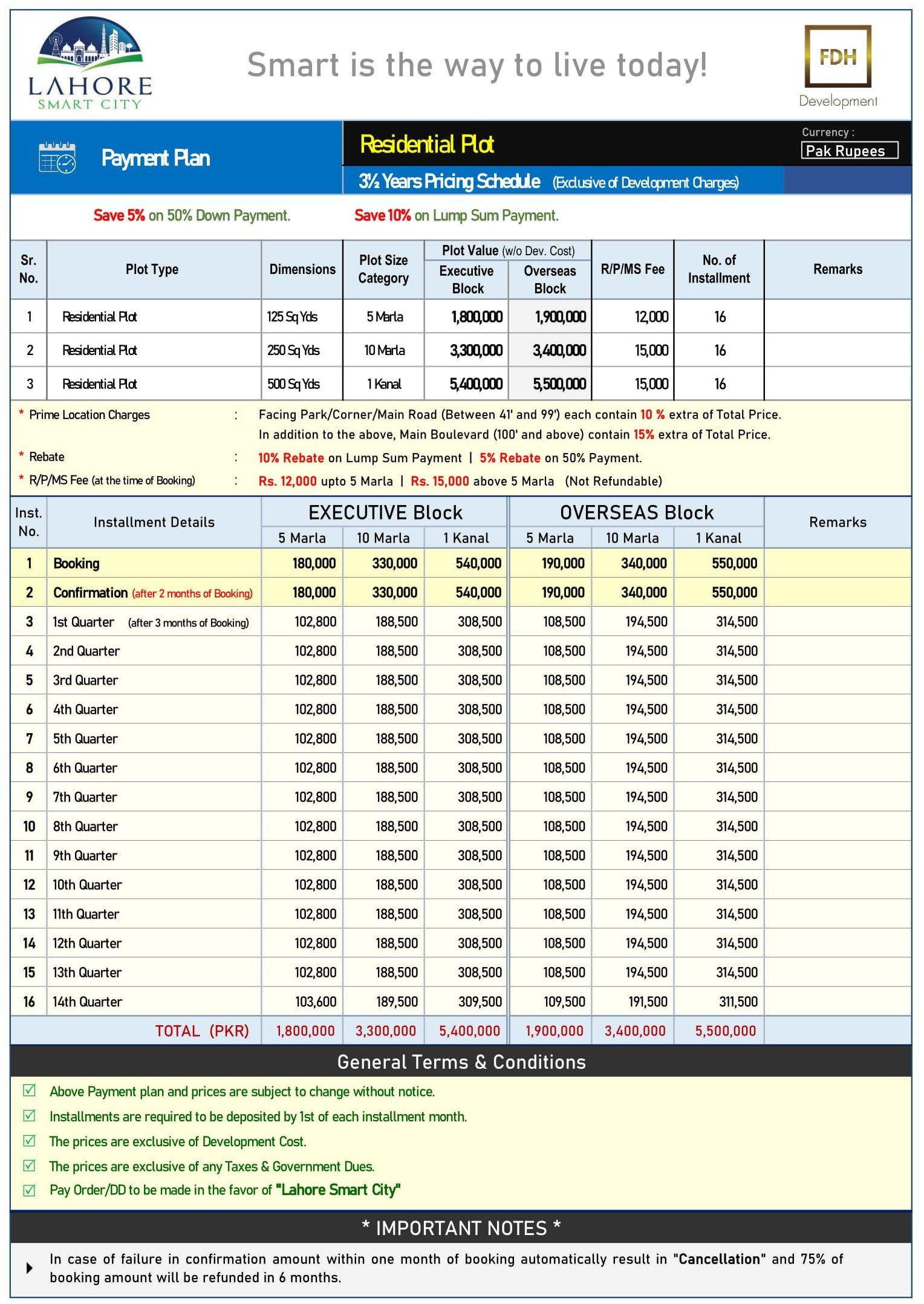 lahore smart city residential plots payment plan