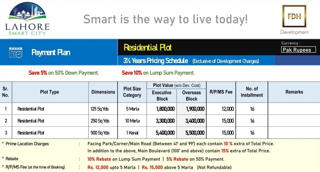 lahore smart city First Pre-launch residential Payment plan