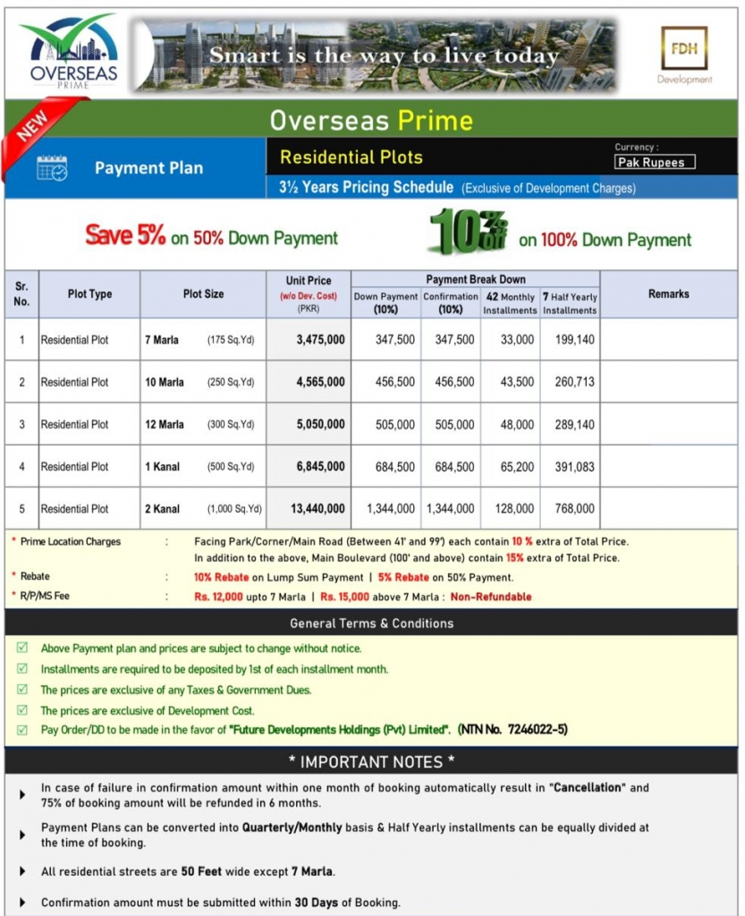 Overseas prime revised payment plan NEW