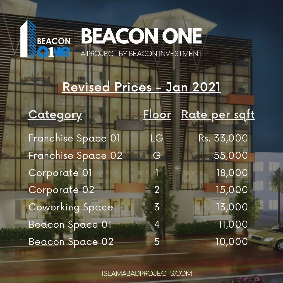 Beacon One - furnished offices and shops - revised prices