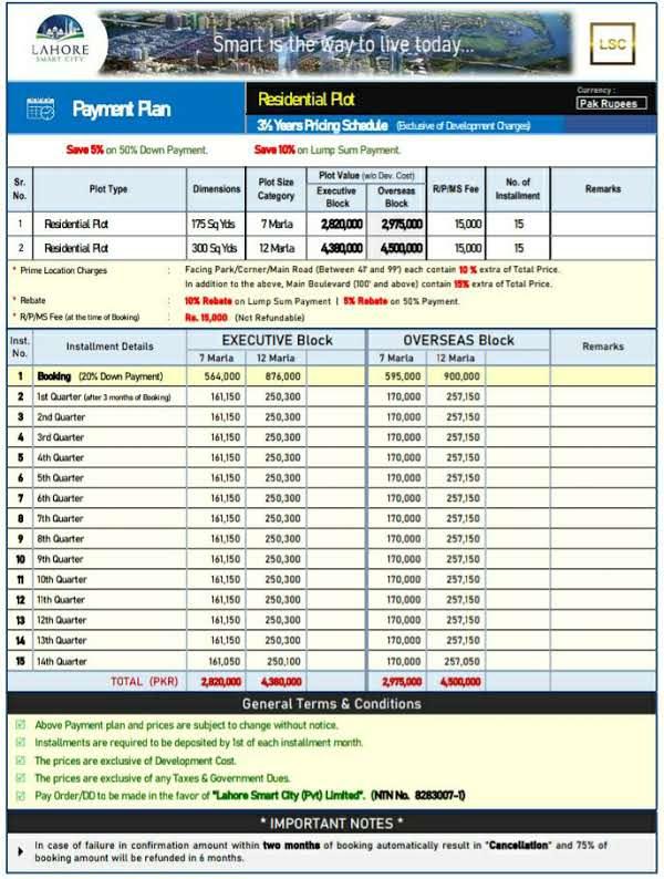 Lahore Smart City - Latest Payment Plan