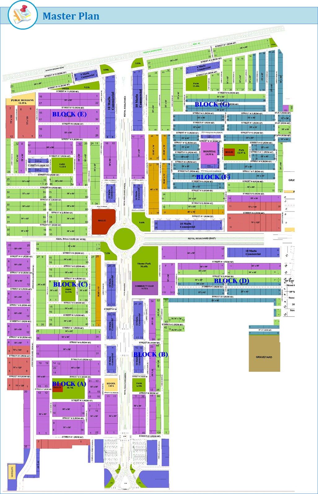 Master Plan - Royal Orchard