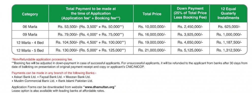 Payment Plan - DHA Villas Multan