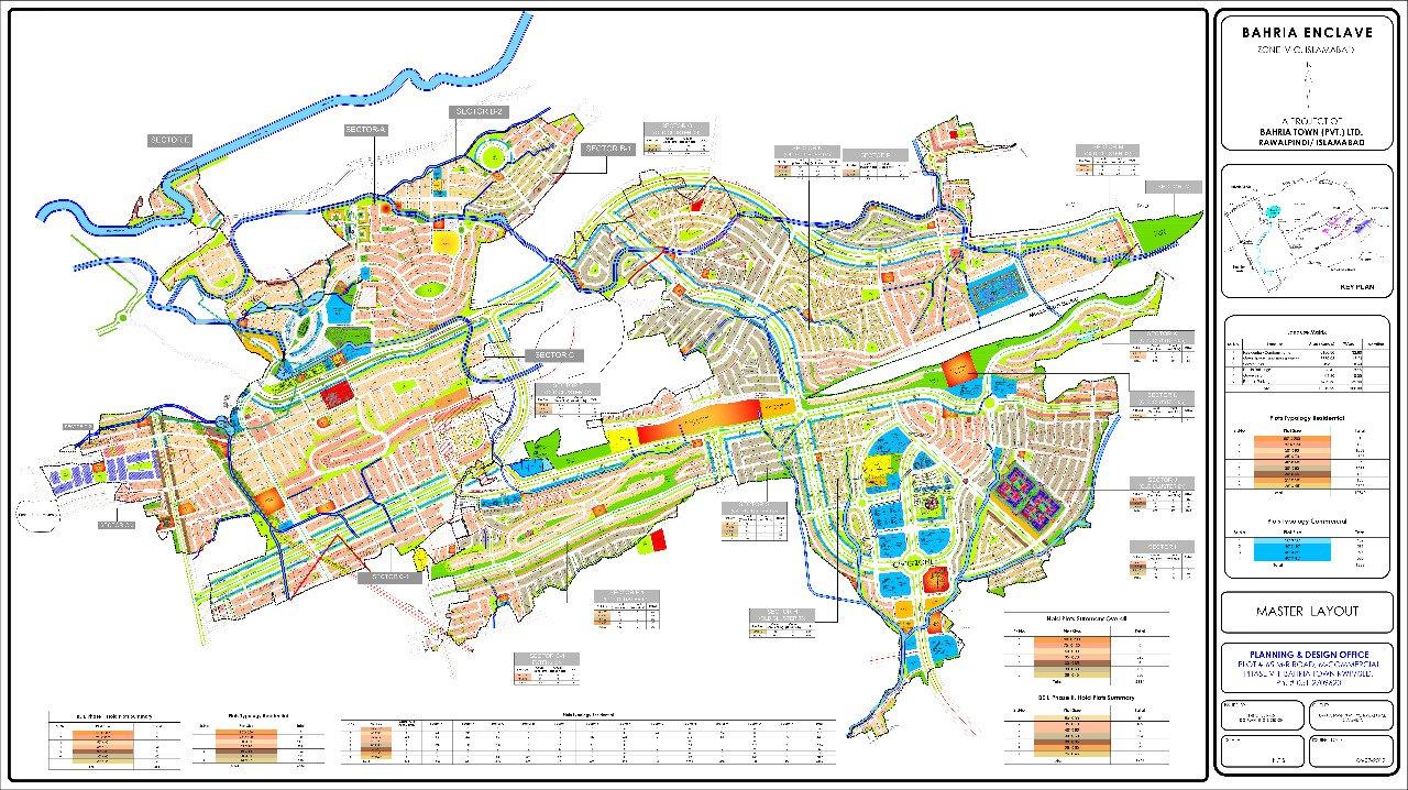 Bahria Enclave - Masterplan