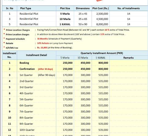 Payment Plan - Royal Orchard Sahiwal