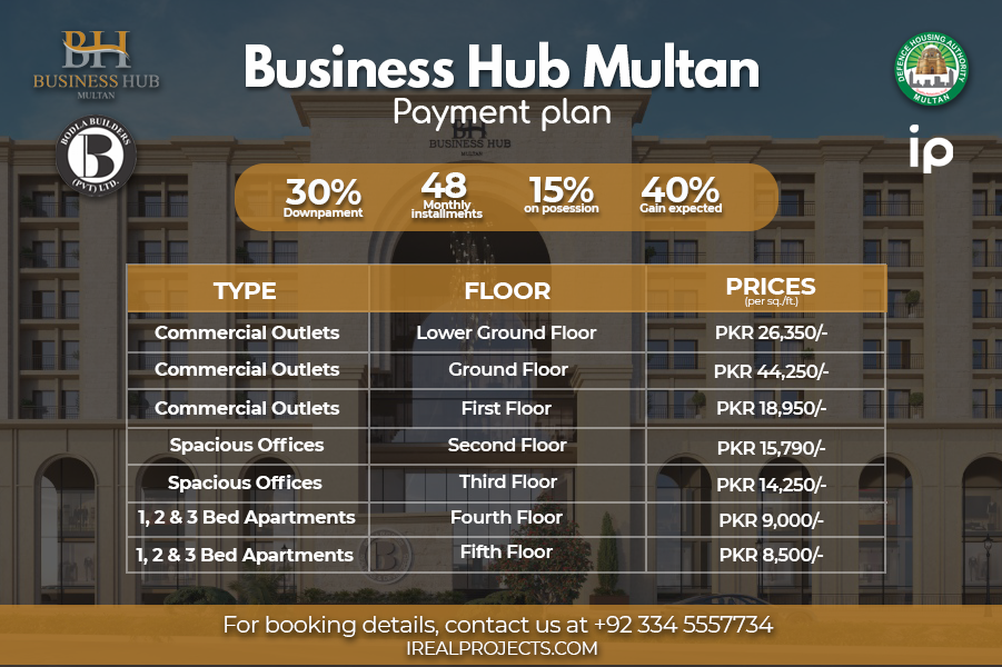 Payment Plan of Business Hub DHAM