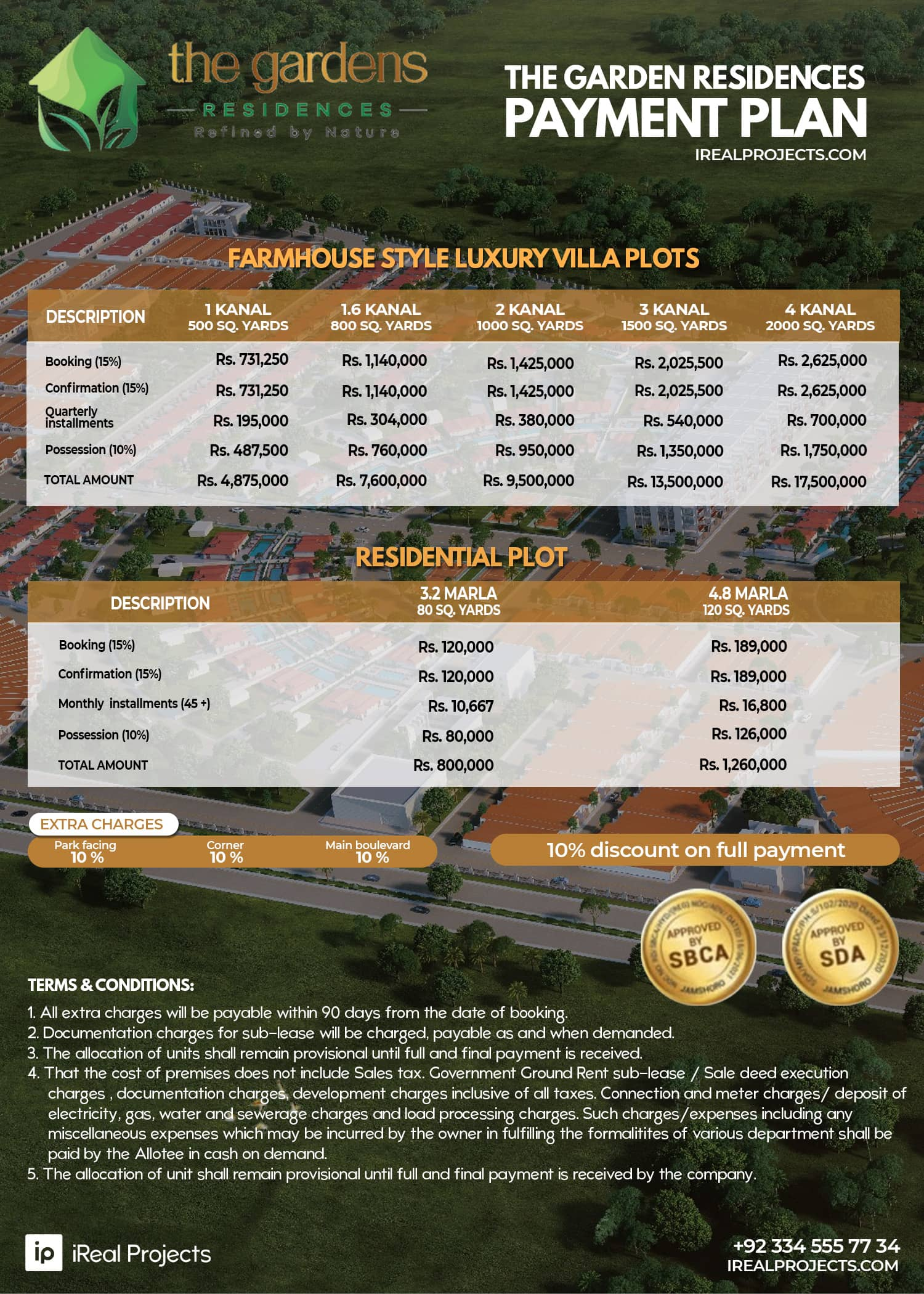 Payment Plan - The Gardens Residences